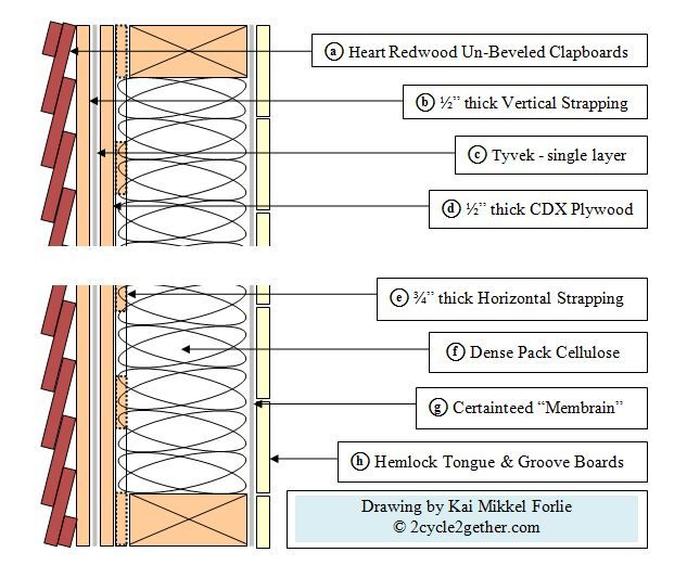 Envelope Wall Cross Section Very Inportant How To Wall