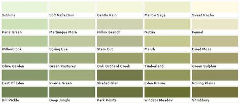Lowes Sage Green Color Chart
