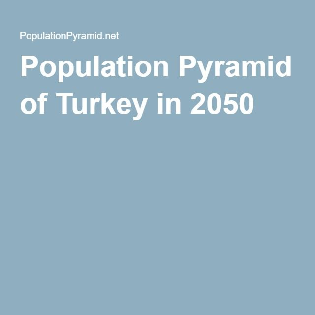 Population Pyramid of Turkey in 2050