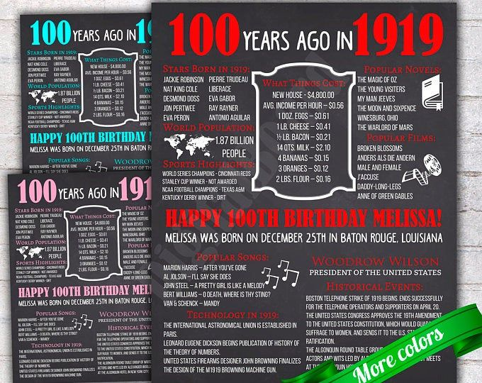 100th Birthday Chalkboard Poster Sign 100 Years Ago Back In Etsy