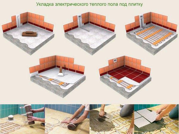 Как класть плитку  в ванной комнате на теплый пол https://dom-s-ymom.org/stroitelstvo/konstruktivnye-resheniya/pol/keramicheskaya-plitka/kak-klast-plitku-v-vannoj-komnate-na-teplyj-pol.html  Теплый пол является популярным и эффективным решением при выборе способа отопления такого помещения, как ванная комната. Чаще всего пол в ванной покрывается керамической плиткой и надо знать, как это правильно сделать, чтобы система обогрева работала эффективно и не вышла из строя. Технология укладки…