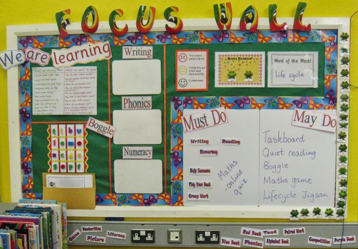 e classroom proposed plan Classroom management 4: plan of action  reactive teachers have no classroom management plan and wander from day  e-mail: instructor@ scholasticcom.
