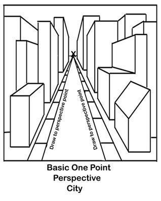 one point perspective city - Google Search