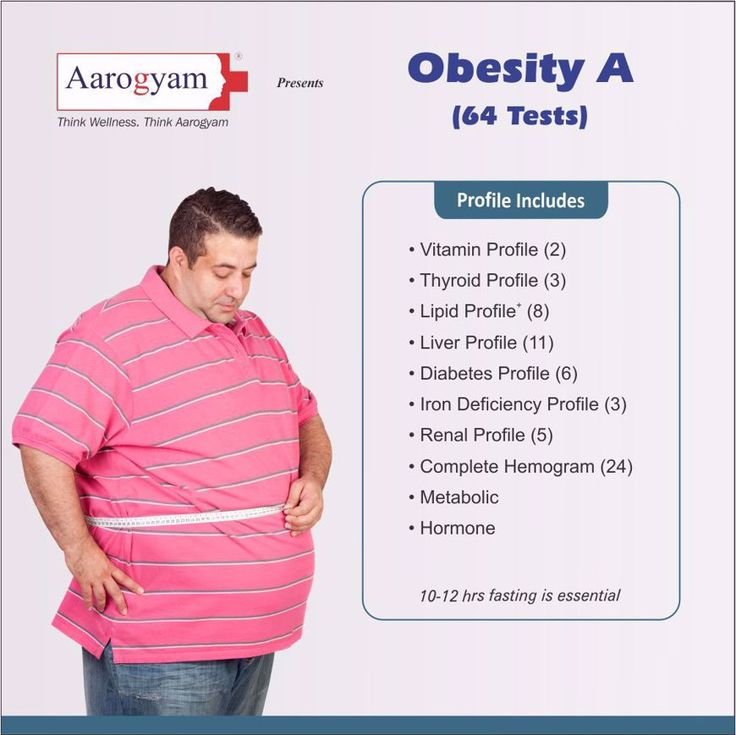 OBESITY PROFILE A (64 Tests) in 2020 Obesity, Lipid