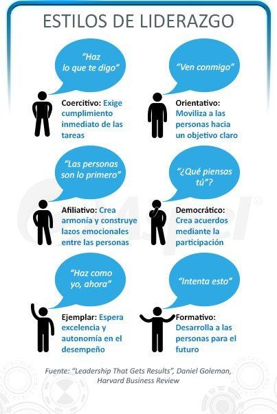 Una infografía sobre Estilos de Liderazgo según Daniel Goleman. #emprender #empreujat #empreaccionate