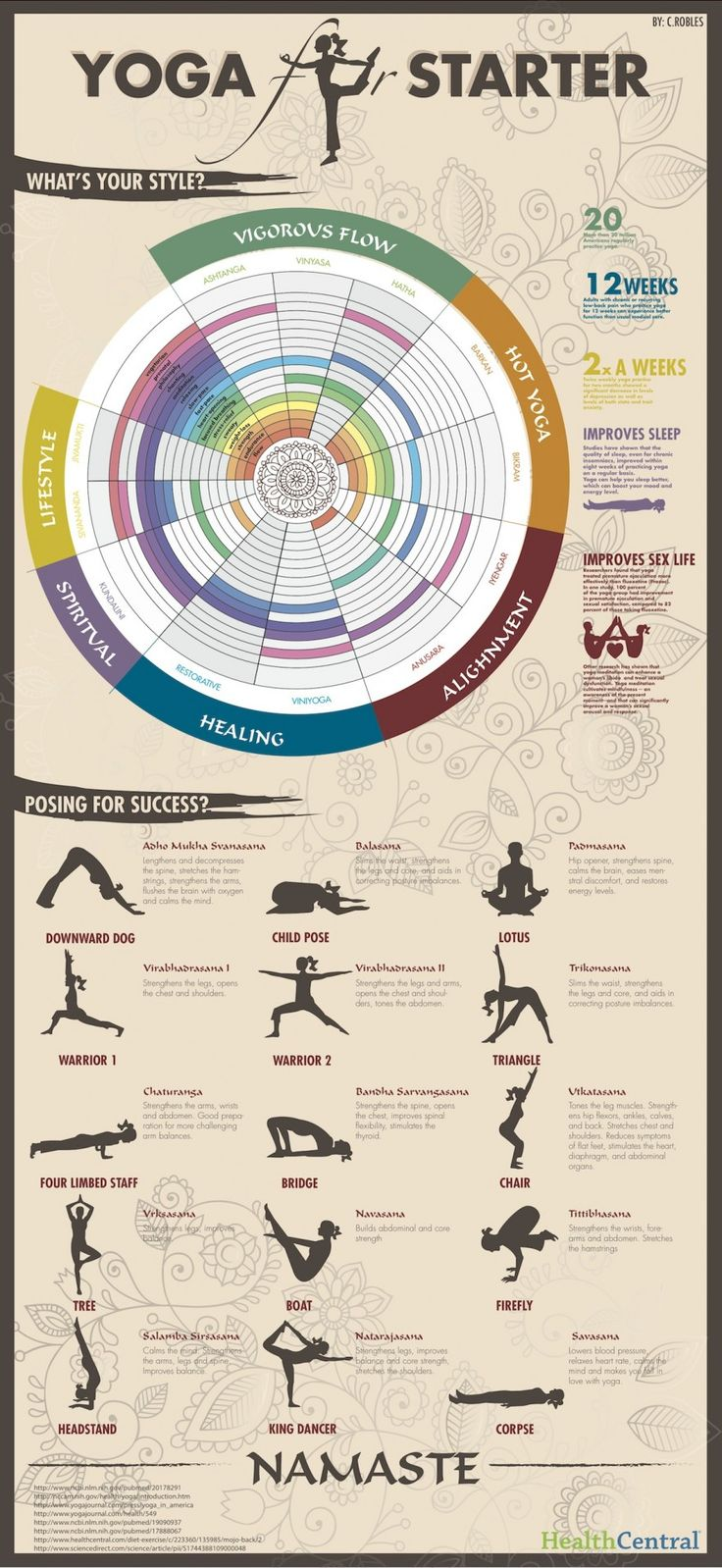 Yoga for Starters - Namaste   these are all very good poses for balance and flow of energy.
