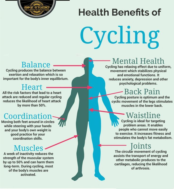 Health Benefits Of Bicycling If You Want To Get Rid Of Health