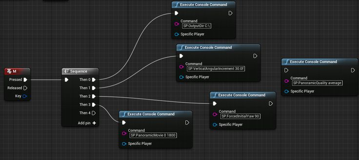 Blueprints from Hell Share The Horror Unreal Engine Pinterest - copy ue4 blueprint draw debug