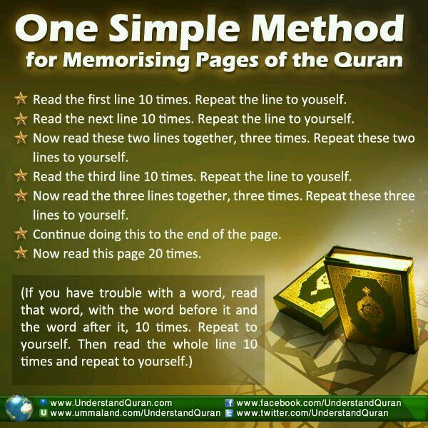 Simple Method To Memorise Pages Of The Quran
