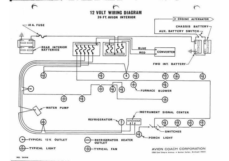 Image result for 1964 T21 Avion trailer plumbing diagram | Avion Restoration | Trailer wiring