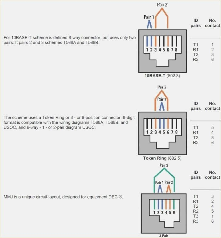 telephone jack wiring color code  rj45 diagram wire