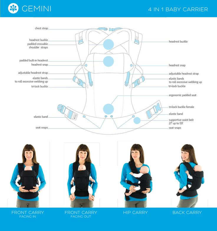 Beco Gemini: Carrier For You? | Snuggle Bugz Blog