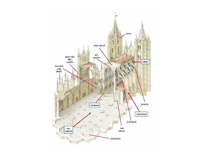 1000 images about estructuras de mamposter a on pinterest - Pedestal para plantas ...