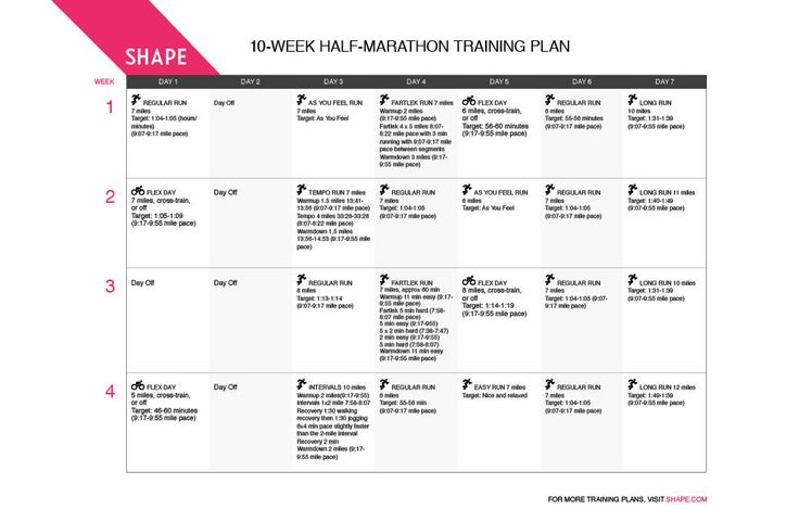 Half-Marathon Training Schedule from the New York Road Runners - Shape Magazine