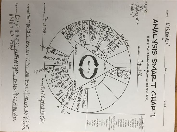 julius caesar shakespeare study guide
