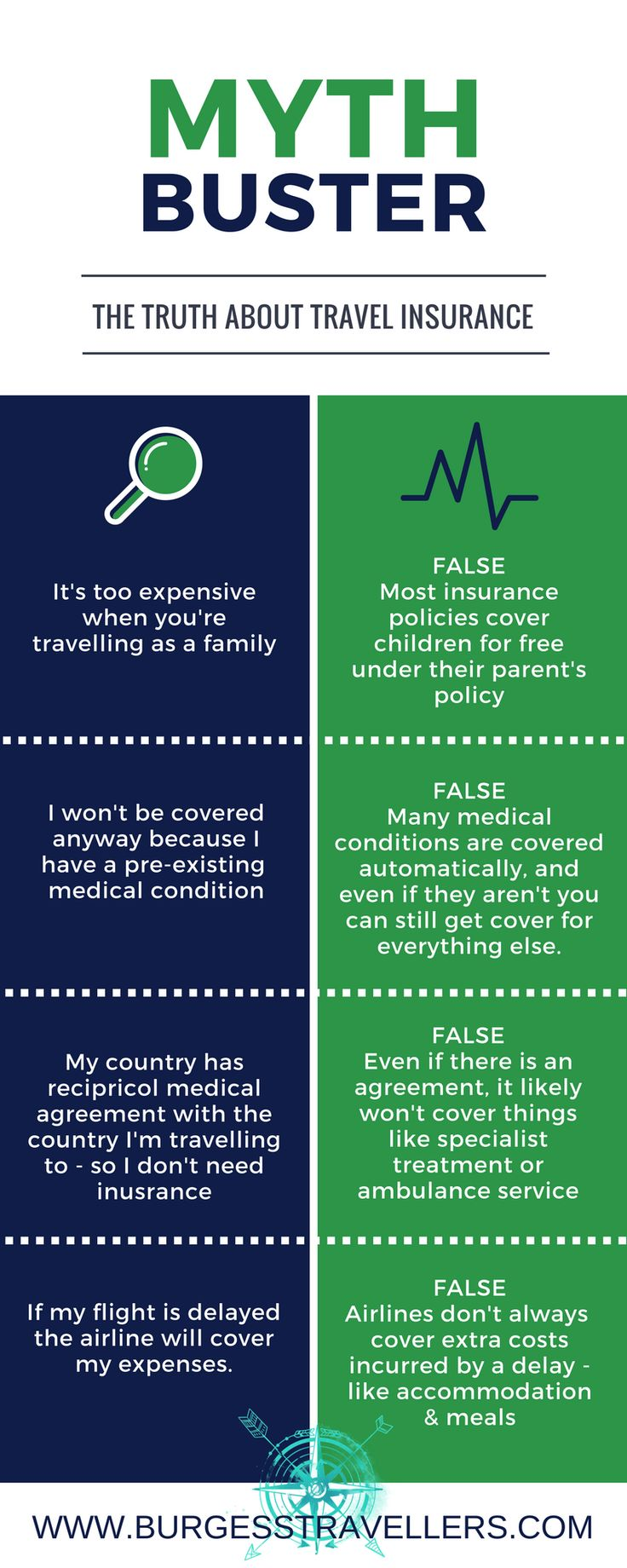 Popular travel insurance myths and why you really need insurance for your trip (affiliate link) - Read more here: http://anitaburgesstravel.co.nz/travel-insurance/