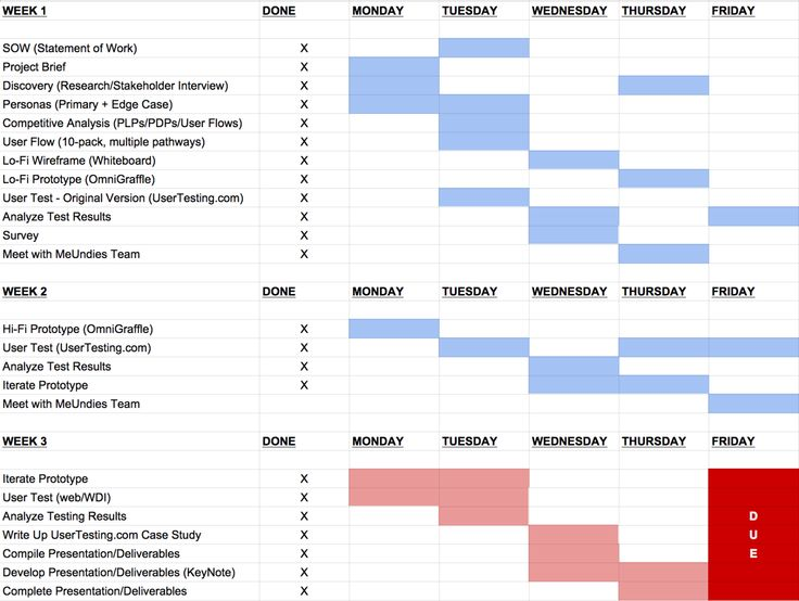 11 best Gantt images on Pinterest Gantt chart, Project - project timetable