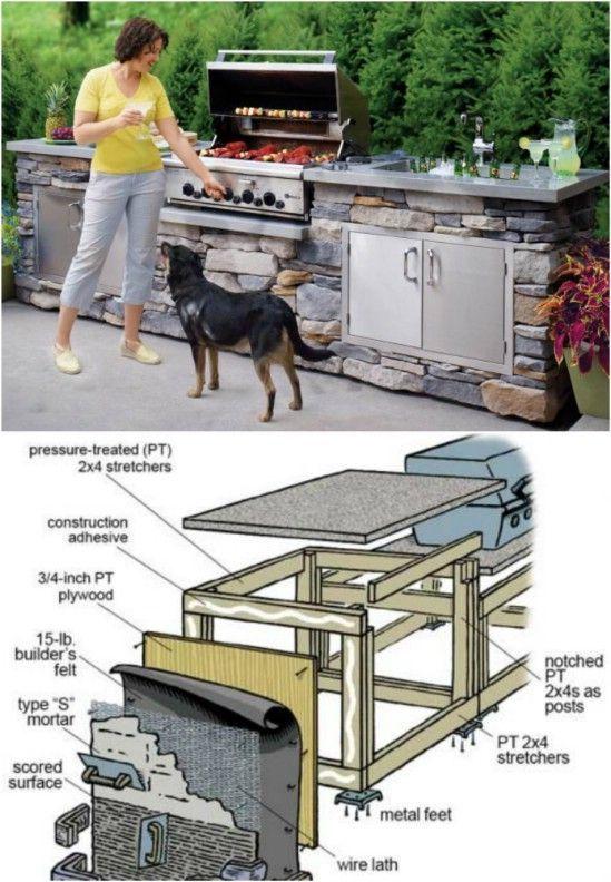 Außenküche 15 erstaunliche DIY Outdoor-Küche Pläne, die Sie ...