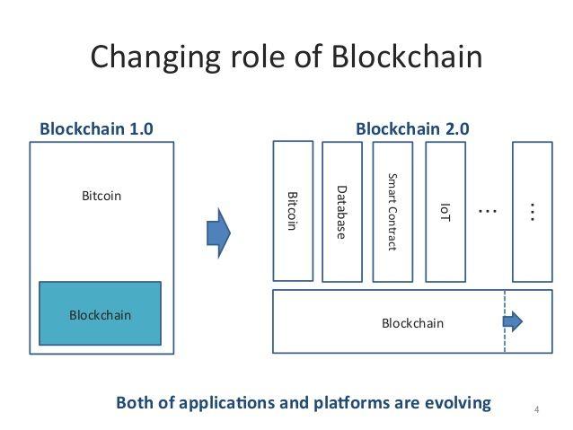 Bitcoin exchange in pakistan tresemme