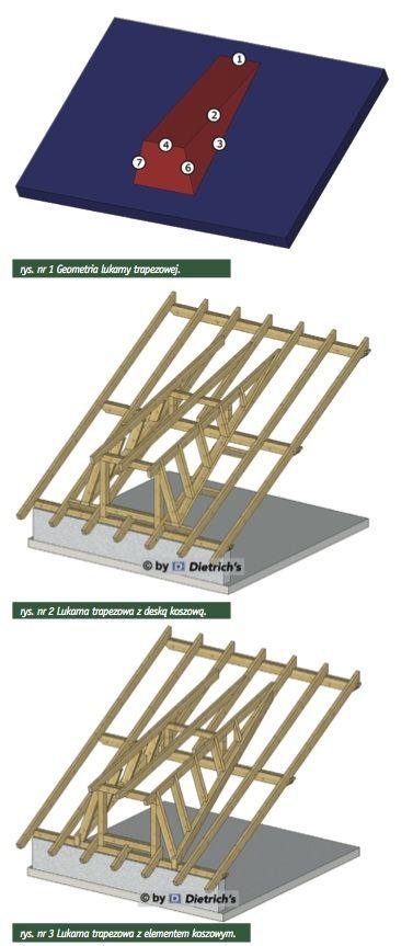 Lukarna trapezowa – konstrukcje ciesielskie | Dekarz i Cieśla - serwis dla wykonawców dachów