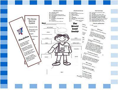 dewey: Libraries Media, Qr Codes, Dewey Hunt'S, Codes Dewey, Schools Libraries, Books Bugs, Lessons Ideas, Media Specialist, Dewey Decimal