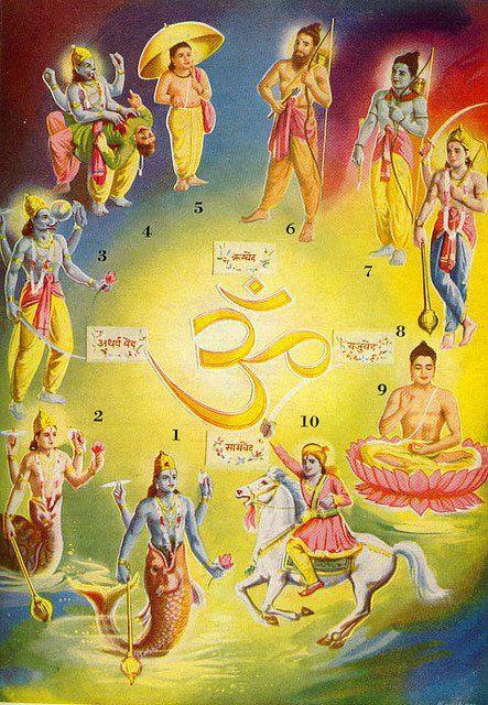 Vishnu Das avatar