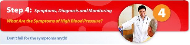 Symptoms Of High Blood Pressure Graphic Text