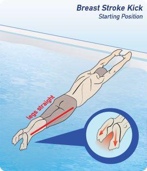 How to Kick Breaststroke | iSport.com