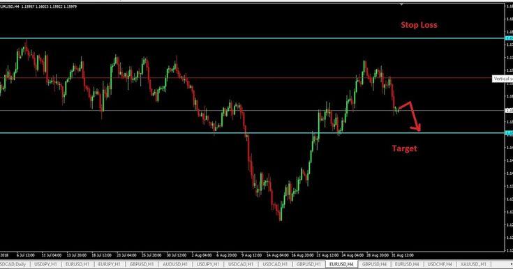 Dave Johnson's Chart Signals