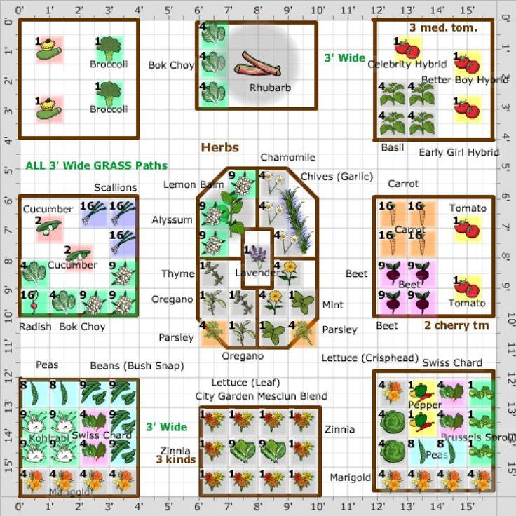 Die besten 25+ Square foot garden layout Ideen auf Pinterest - gartenplanung software kostenlos deutsch