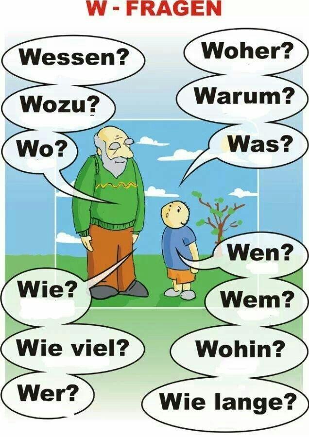 W fragen! Deutsch mit Spass lernen