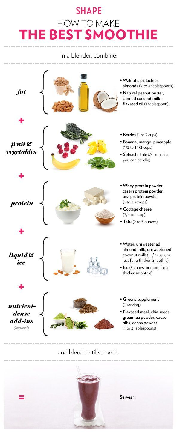 How to make the best smoothie.