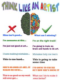 this is a *GREAT* way to think about art! (or anything else new we want to learn!)