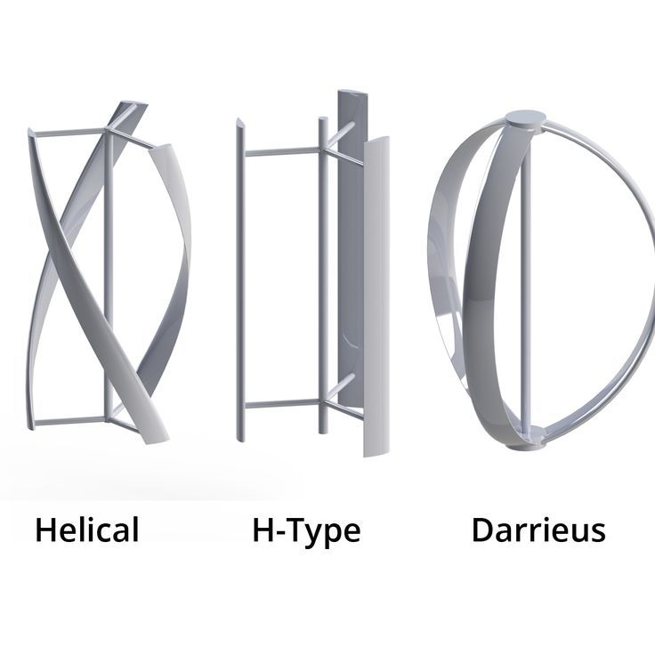 3 Types of Darrieus Vertical Axis Wind Turbine
