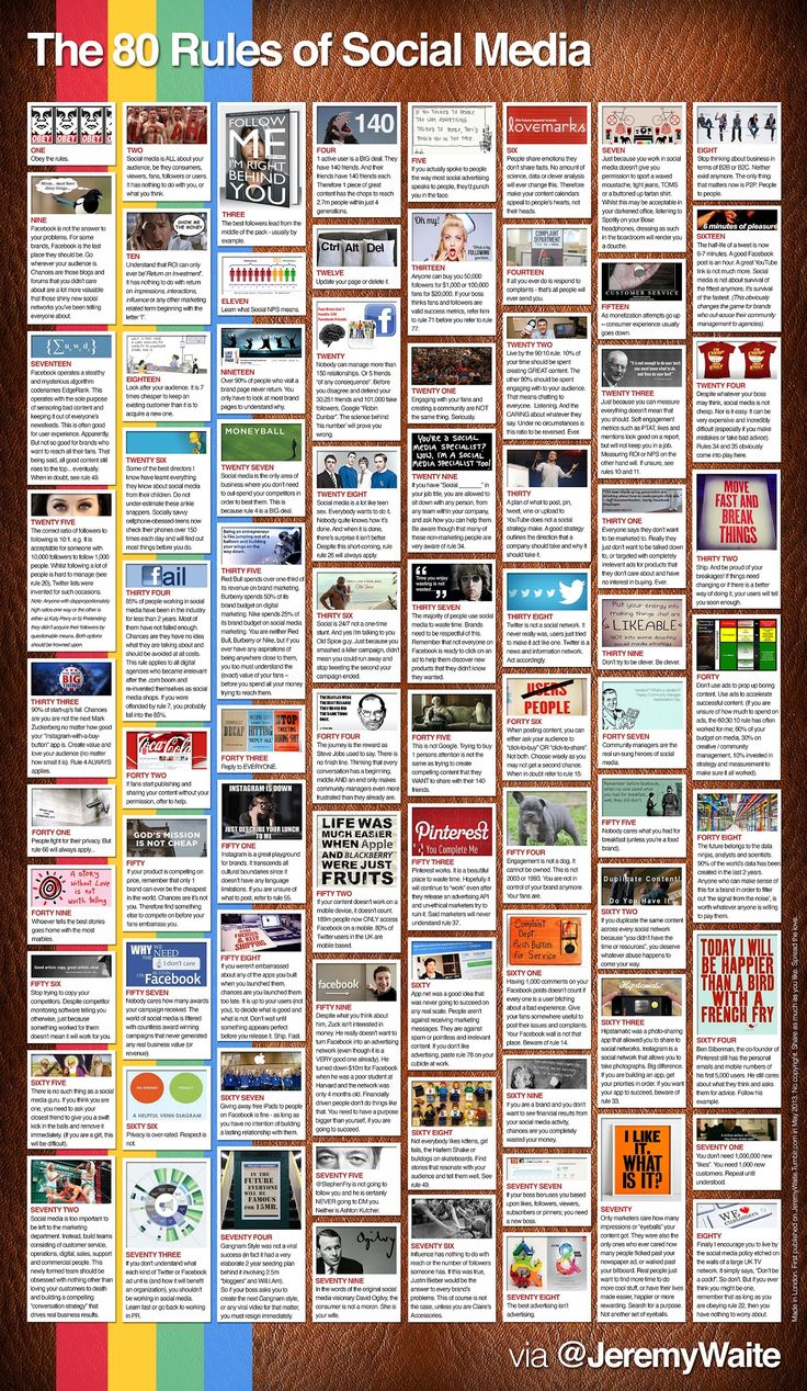 The 80 Unspoken Rules Of Social Media [Infographic]