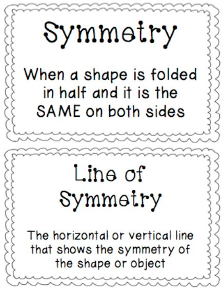 Symmetry Posters