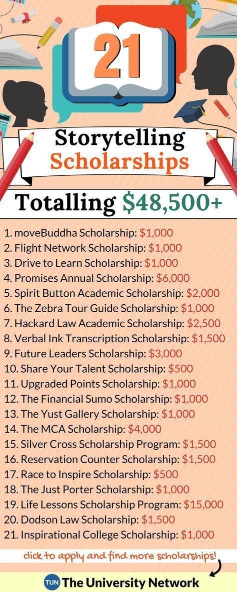 #scholarships #scholarships #story #share #worth #story