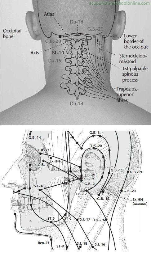 Pin by Alternative Health Remedies on Acupuncture Uses