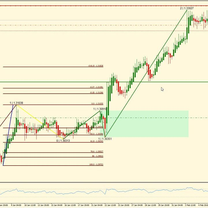 Good Morning My Fellow Traders If You Are Engaged In Usdcad I