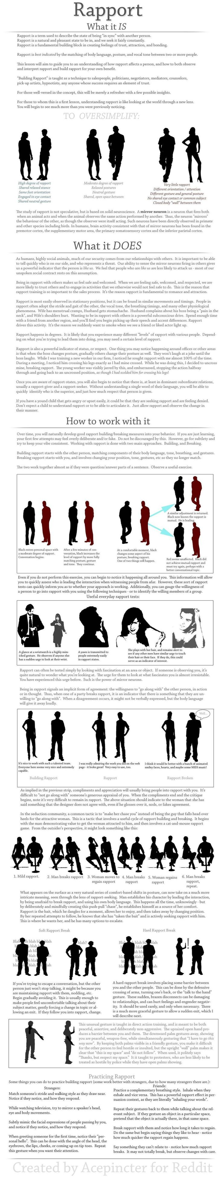 Acepincter - Bodylanguage - Rapport