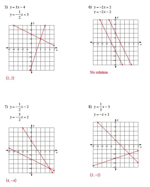 Working With Slope Worksheet From Jamesrahn On Teachersnotebook Com 7 Pages Are You Looking For A Worksheet On Homeschool Math Graphing Middle School Math