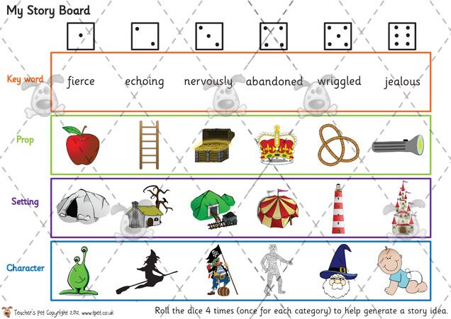 Key stage 2 English resources