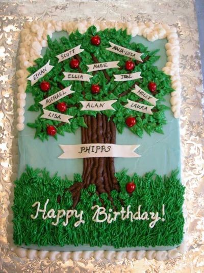 90th Birthday Cakes - Cake Ideas for Ninety Year Olds                                                                                                                                                                                 More