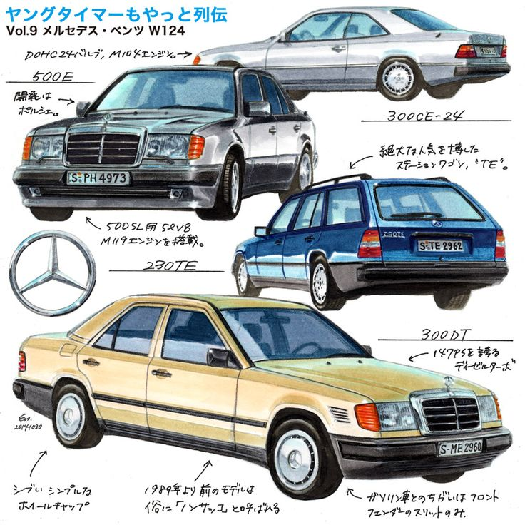 Mercedes Benz Classic Cars For Sale South Africa: 542 Best Mercedes-Benz W 114; W 123; W 202 Images On