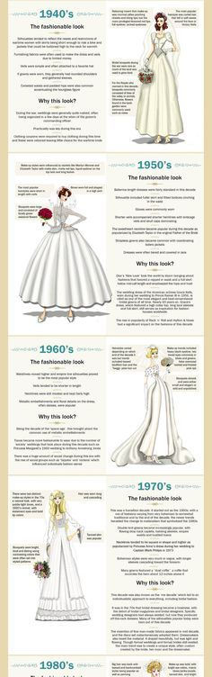 Wedding Dresses Through Time graph chart info history 40s 50s 60s bride long white dress gown color illustration vintage fashion
