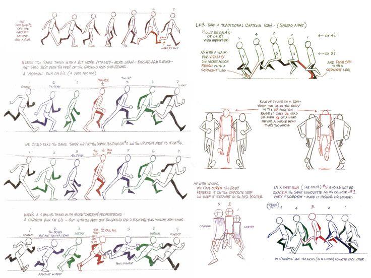 Fiches de Révision des mouvements à connaître d'après Richard Williams