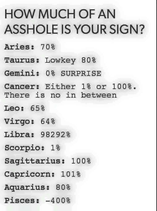 Zodiac signs by assh*le %<<<I'm a Gemini, and 0% is more than a surprise!