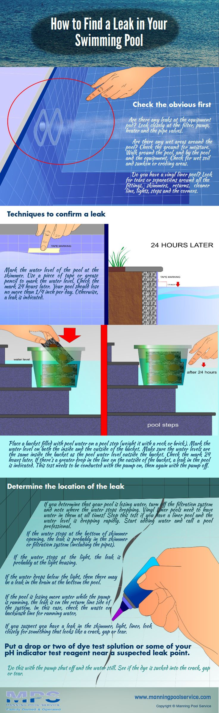 25 best ideas about pool heater on pinterest diy solar pool heater diy pool heater and solar How to fix a swimming pool leak