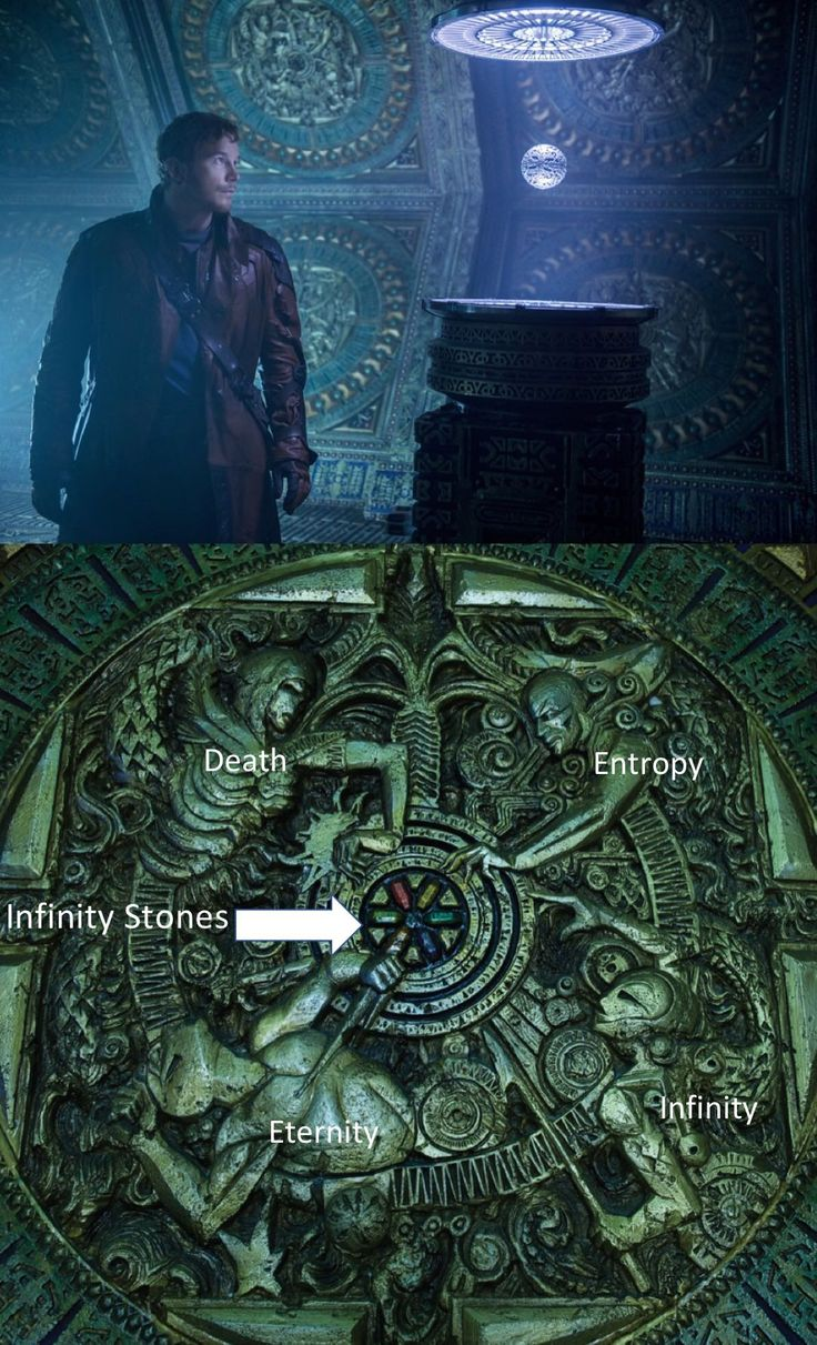 In Guardians of the Galaxy when Peter Quill enters the Temple on Morag the murals on the wall are of Death Entropy Infinity and Eternity the Cosmic Entities who created the Infinity Stones.
