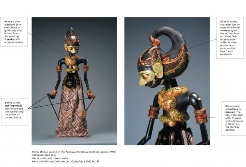 Strong Character Type: Bhima (Bima)